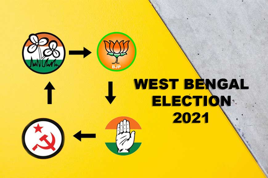 Switching sides, the flavour of West Bengal 2021